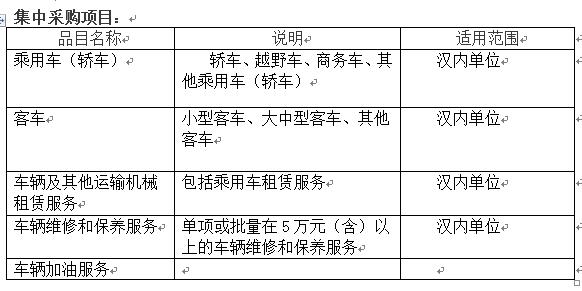 湖北省集中采购项目