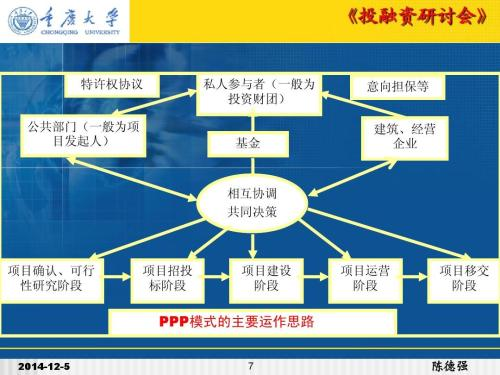 基金投资PPP项目模式及路径分析