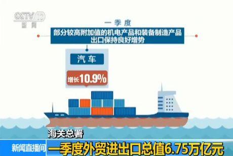 海关总署发布一季度外贸进出口数据:总体形势较好