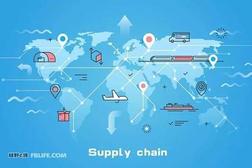 商务部等8部门启动供应链创新与应用试点
