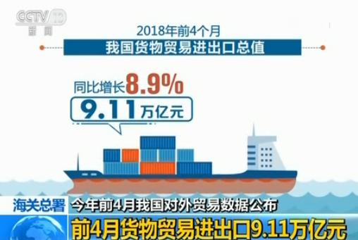 海关总署公布今年前4月对外贸易数据 货贸进出口9.11