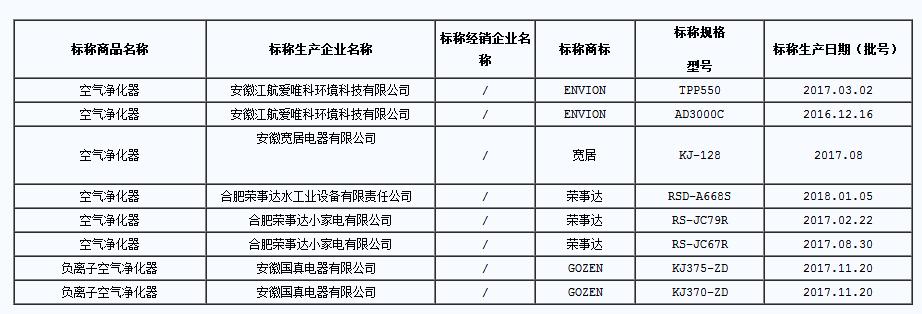 质量合格企业名单