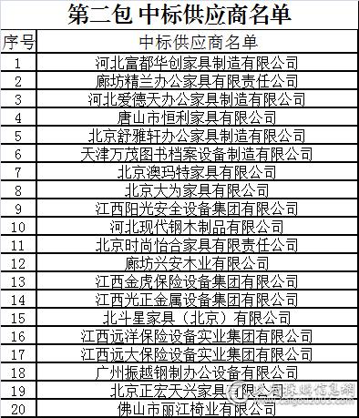 中标供应商名单