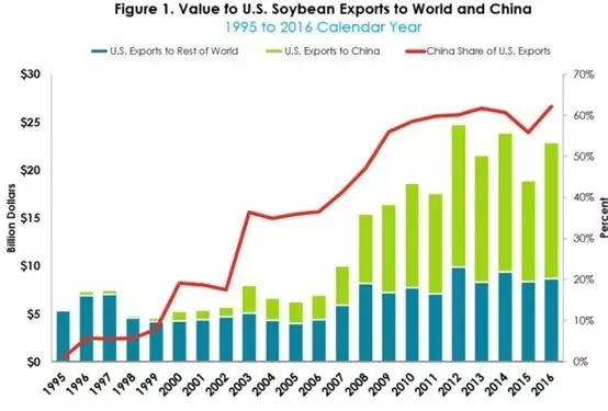 美国加征关税违反国际贸易规则