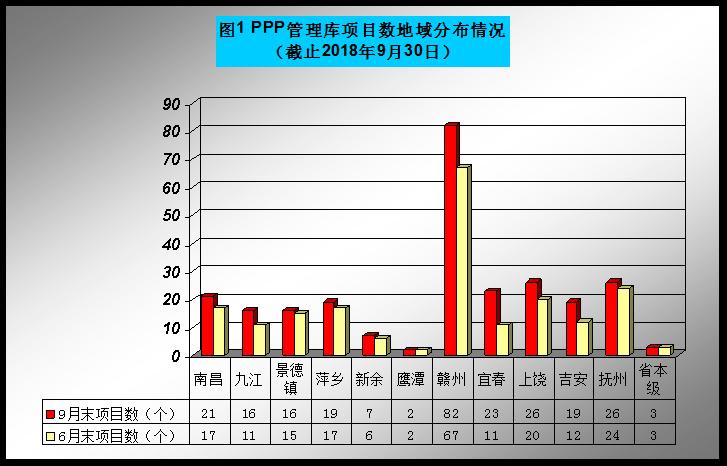 数据分布情况.png
