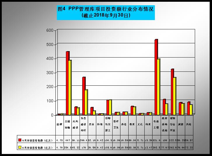 数据分布情况4.png
