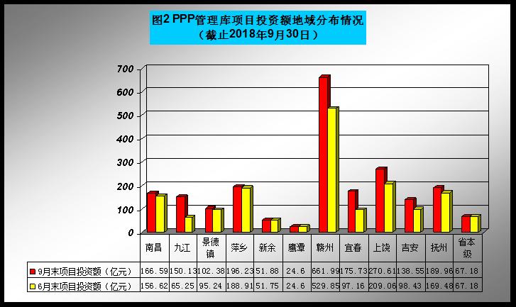 数据分布情况2.png