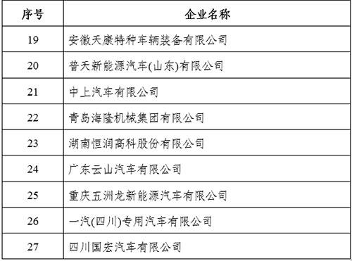 《特别公示新能源汽车生产企业(第1批)》2.jpg