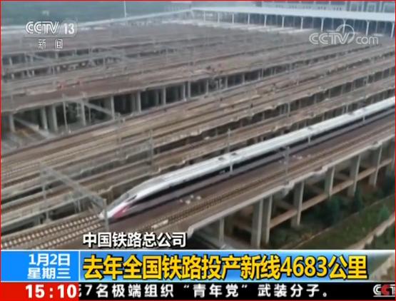 中国铁路总公司 去年全国铁路投产新线4683公里