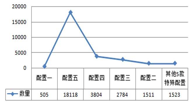 2018年中央国家机关笔记本批采额约1.49亿