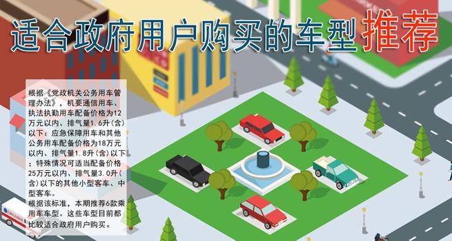 適合政府用戶購買的乘用車車型推薦