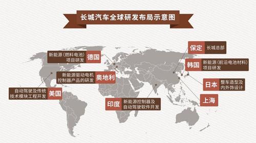 长城汽车全球化研发布局.jpg