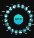 工信部批复:同意中国联通开展物联网等领域eSIM技术服务