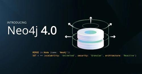 Neo4j 4.0