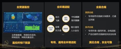 图:锐捷RIIL XC版智能运维方案正式发布