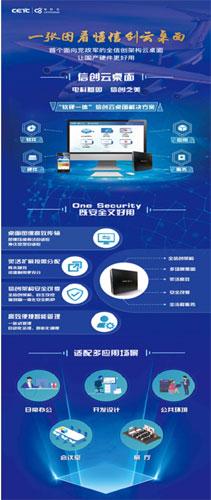 中国电科云信创云桌面