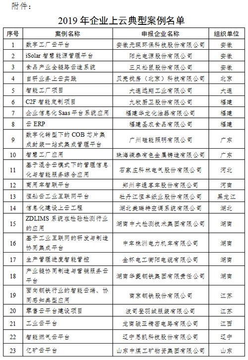 2019年企业上云典型案例名单
