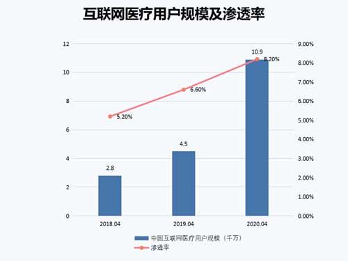 数据来源:前瞻产业研究院