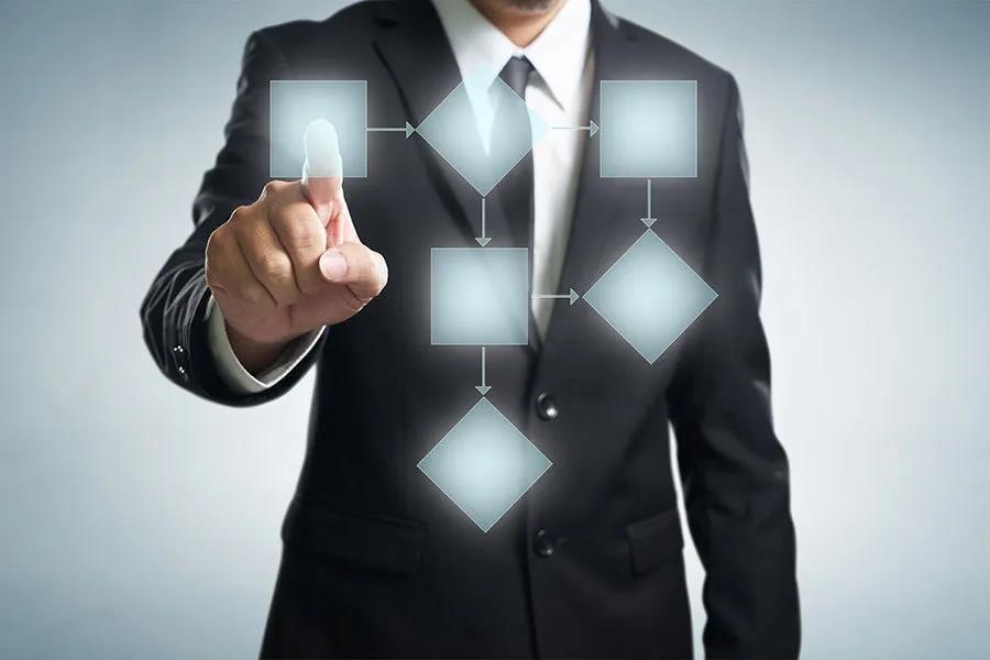 優化營商環境,供應商法定資格條件如何簡化?