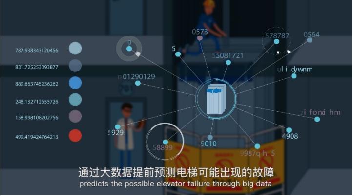 《益阳市电梯安全规定》公布 2021年2月起施行
