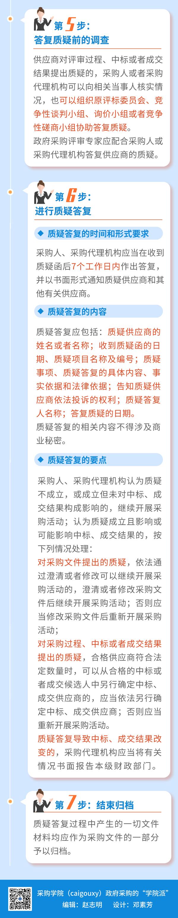 03-7步读懂质疑答复全流程-2.jpg